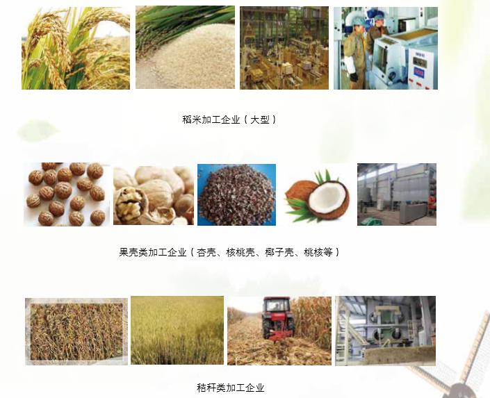 仟jrs直播新网址生物质产物应用领域